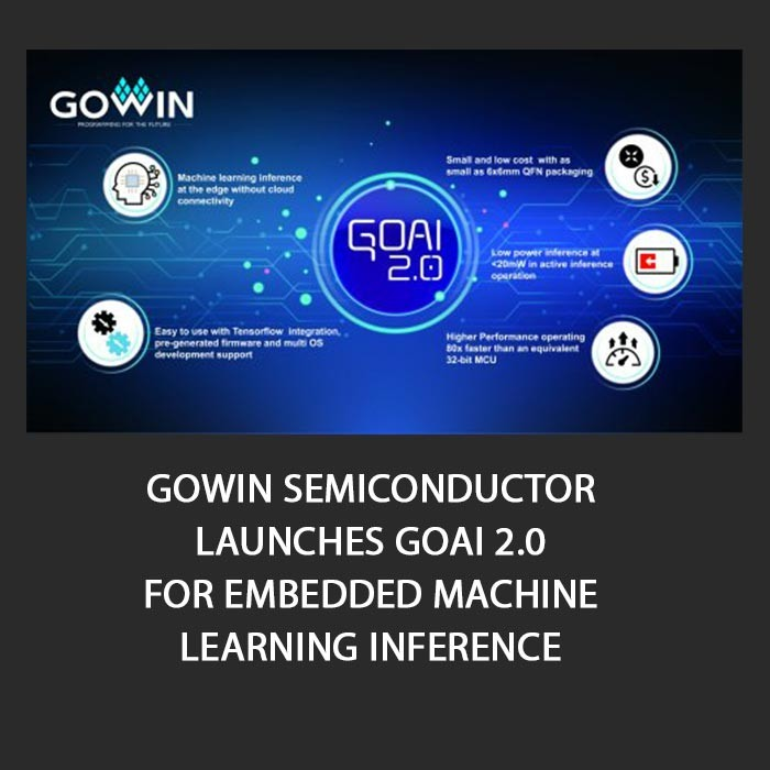 Gowin Semiconductor Launches GOAI 2.0 For Embedded Machine Learning Inference